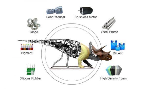 animatronic dinosaur structure